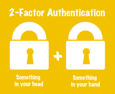 What Is Why Should You Definitely Use 2 Factor Authentication